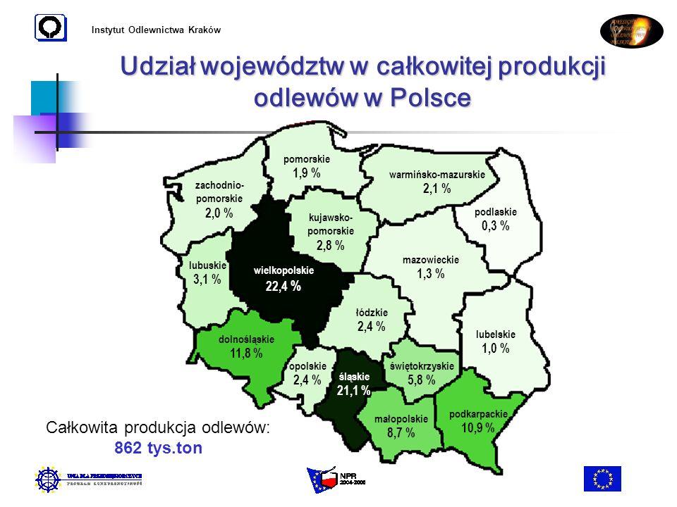 Instytut Odlewnictwa Kraków Udział województw w całkowitej produkcji odlewów w Polsce pomorskie 1,9 % zachodnio- pomorskie 2,0 % lubuskie 3,1 % wielko