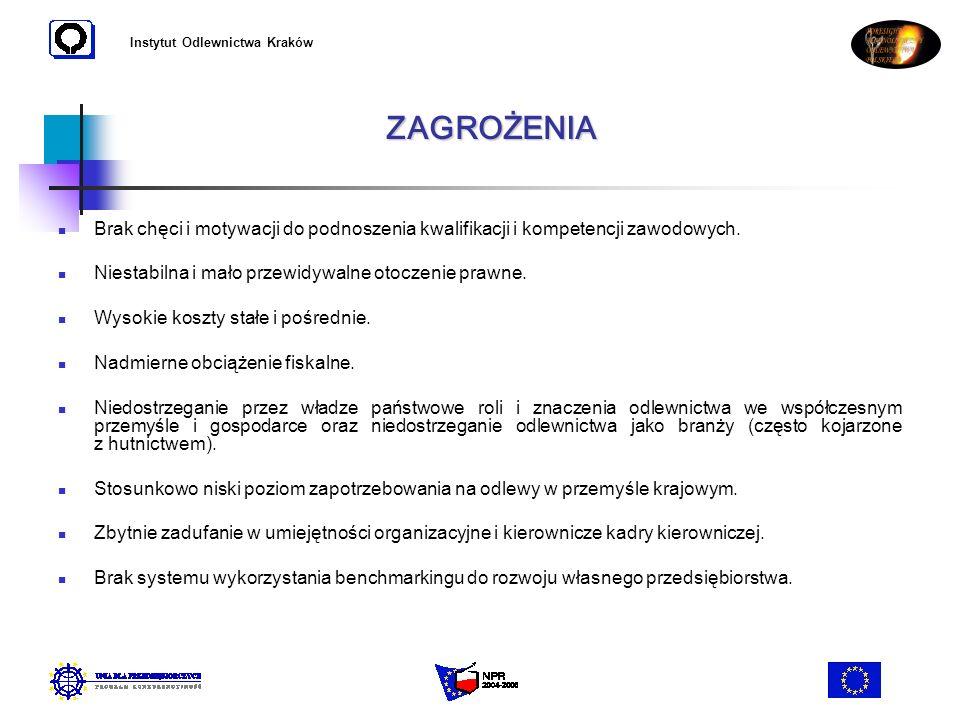 Instytut Odlewnictwa Kraków Brak chęci i motywacji do podnoszenia kwalifikacji i kompetencji zawodowych. Niestabilna i mało przewidywalne otoczenie pr