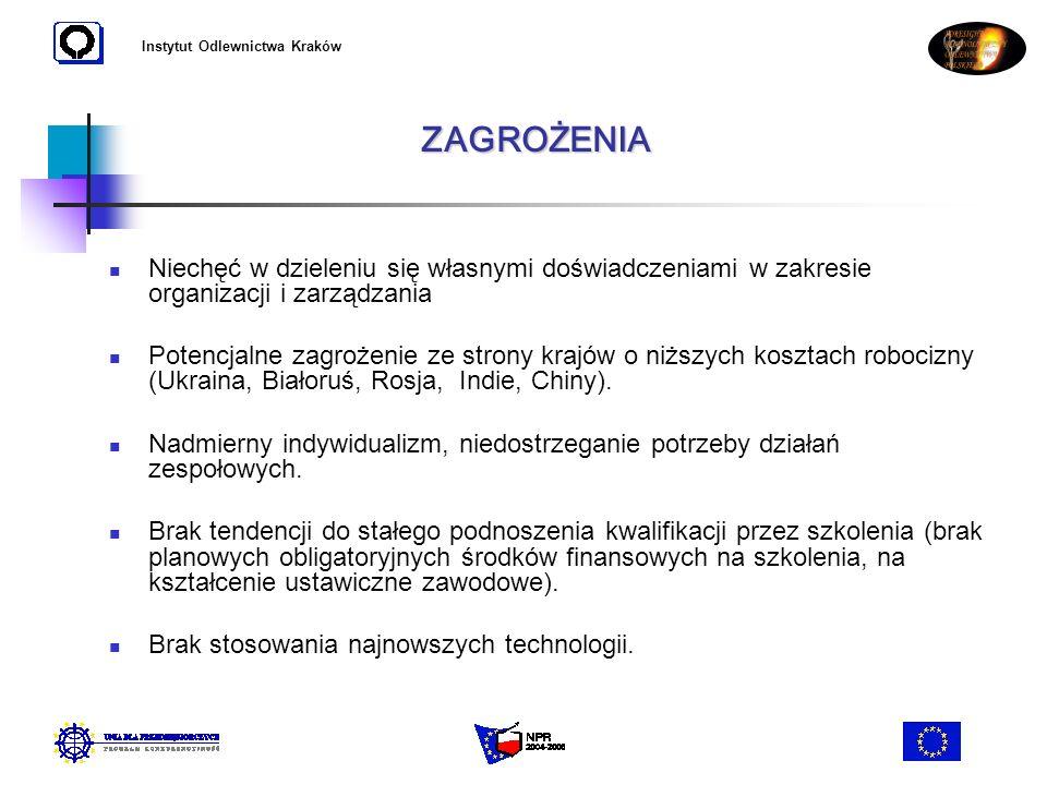 Instytut Odlewnictwa Kraków Niechęć w dzieleniu się własnymi doświadczeniami w zakresie organizacji i zarządzania Potencjalne zagrożenie ze strony kra