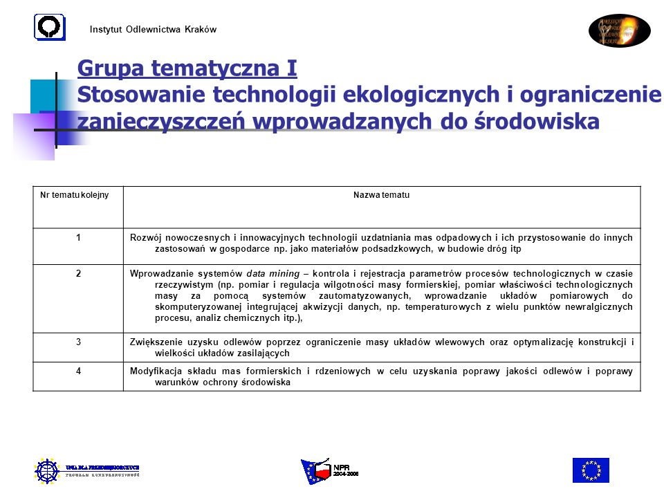 Instytut Odlewnictwa Kraków Grupa tematyczna I Stosowanie technologii ekologicznych i ograniczenie zanieczyszczeń wprowadzanych do środowiska Nr temat