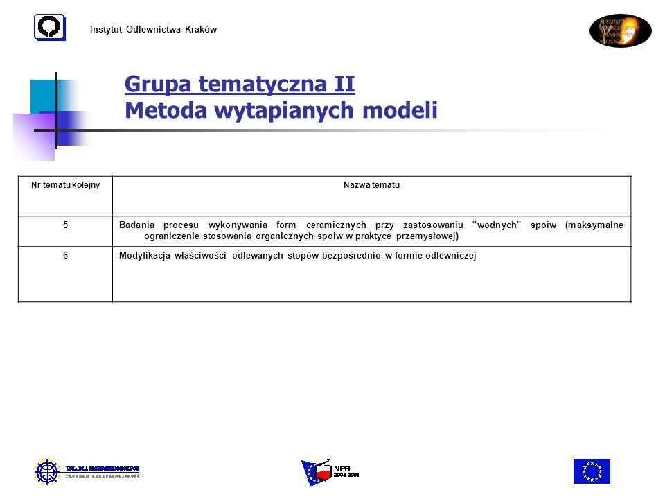 Instytut Odlewnictwa Kraków Grupa tematyczna II Metoda wytapianych modeli Nr tematu kolejnyNazwa tematu 5Badania procesu wykonywania form ceramicznych