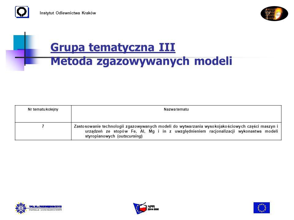 Instytut Odlewnictwa Kraków Grupa tematyczna III Metoda zgazowywanych modeli Nr tematu kolejnyNazwa tematu 7Zastosowanie technologii zgazowywanych mod