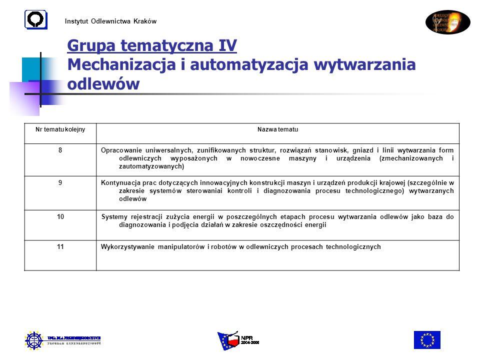 Instytut Odlewnictwa Kraków Grupa tematyczna IV Mechanizacja i automatyzacja wytwarzania odlewów Nr tematu kolejnyNazwa tematu 8Opracowanie uniwersaln