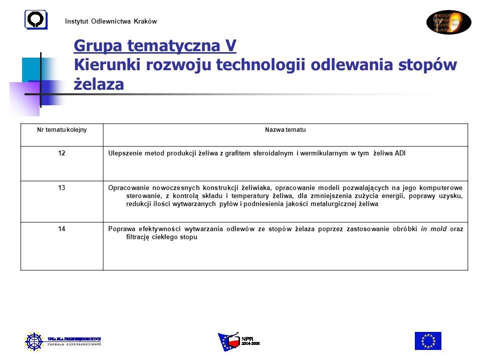 Instytut Odlewnictwa Kraków Grupa tematyczna V Kierunki rozwoju technologii odlewania stopów żelaza Nr tematu kolejnyNazwa tematu 12Ulepszenie metod p
