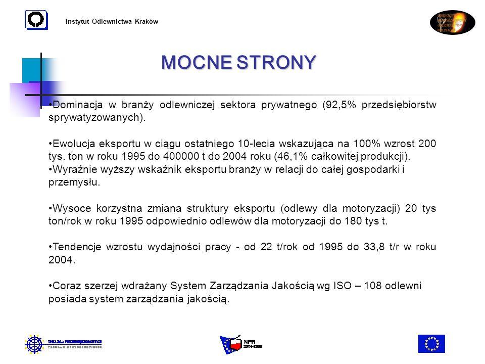Instytut Odlewnictwa Kraków Wzrost ilości nowoczesnych technologii zwłaszcza w odlewniach z kapitałem zagranicznym (Volkswagen, Teksid) obecnie 10% odlewni posiada 100% kapitału zagranicznego a 7% kapitał polski i zagraniczny.