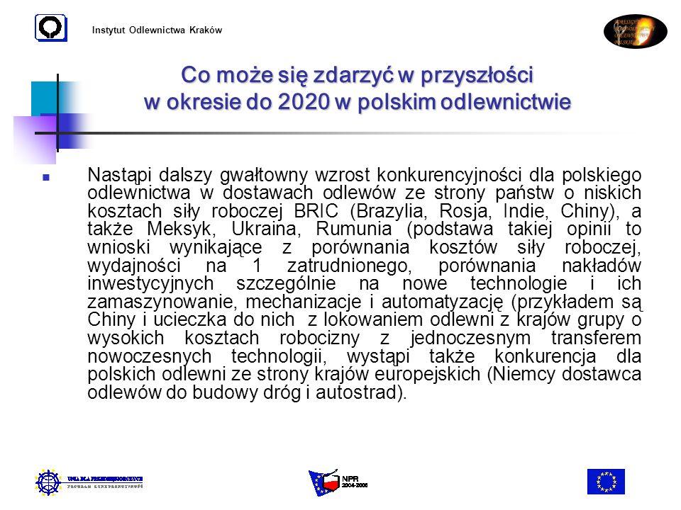Instytut Odlewnictwa Kraków Co może się zdarzyć w przyszłości w okresie do 2020 w polskim odlewnictwie Nastąpi dalszy gwałtowny wzrost konkurencyjnośc
