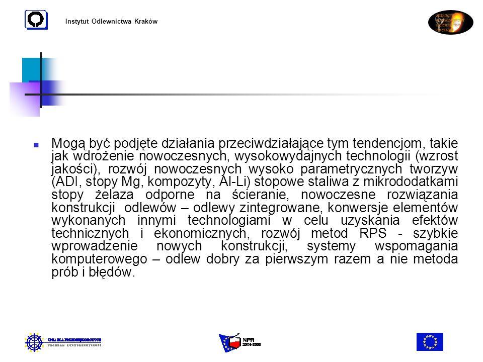 Instytut Odlewnictwa Kraków Mogą być podjęte działania przeciwdziałające tym tendencjom, takie jak wdrożenie nowoczesnych, wysokowydajnych technologii