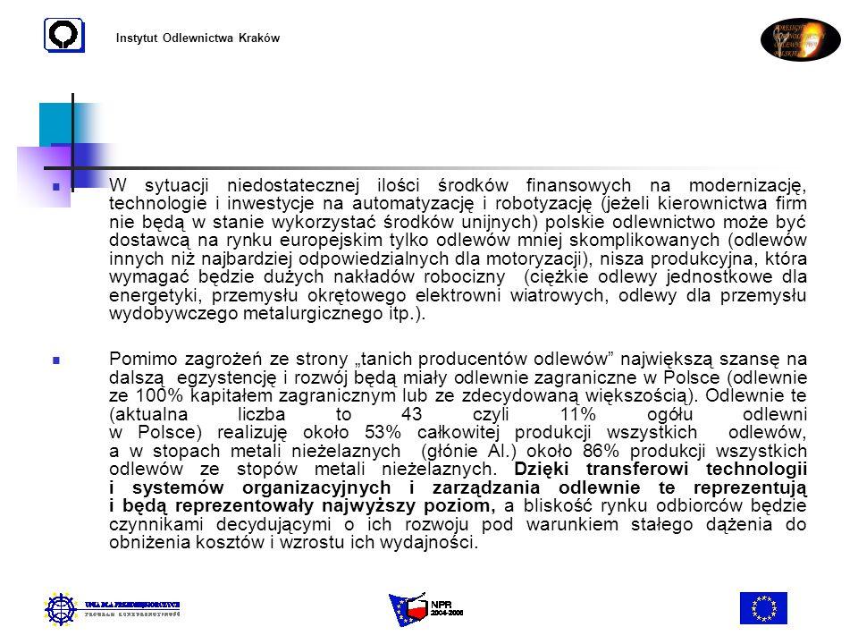 Instytut Odlewnictwa Kraków W sytuacji niedostatecznej ilości środków finansowych na modernizację, technologie i inwestycje na automatyzację i robotyz