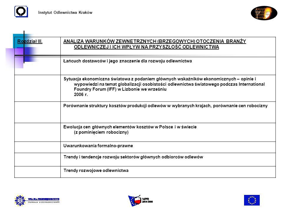 Instytut Odlewnictwa Kraków Rozdział III.ANALIZA WARUNKÓW ZEWNĘTRZNYCH (BRZEGOWYCH) OTOCZENIA BRANŻY ODLEWNICZEJ I ICH WPŁYW NA PRZYSZŁOŚĆ ODLEWNICTWA