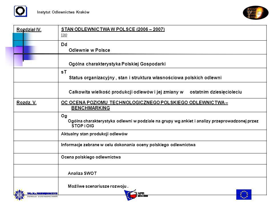 Instytut Odlewnictwa Kraków Rozdział IV.STAN ODLEWNICTWA W POLSCE (2006 – 2007) (oo Dd Odlewnie w Polsce Ogólna charakterystyka Polskiej Gospodarki sT
