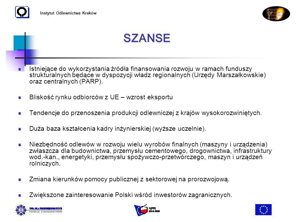 Instytut Odlewnictwa Kraków Istniejące do wykorzystania źródła finansowania rozwoju w ramach funduszy strukturalnych będące w dyspozycji władz regiona