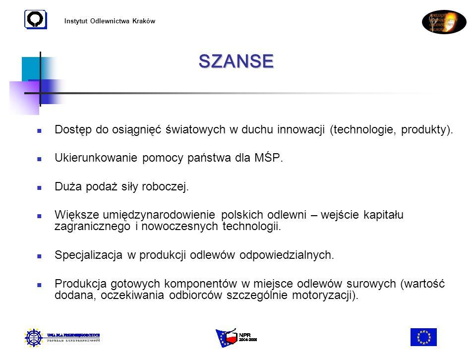 Instytut Odlewnictwa Kraków Dostęp do osiągnięć światowych w duchu innowacji (technologie, produkty). Ukierunkowanie pomocy państwa dla MŚP. Duża poda