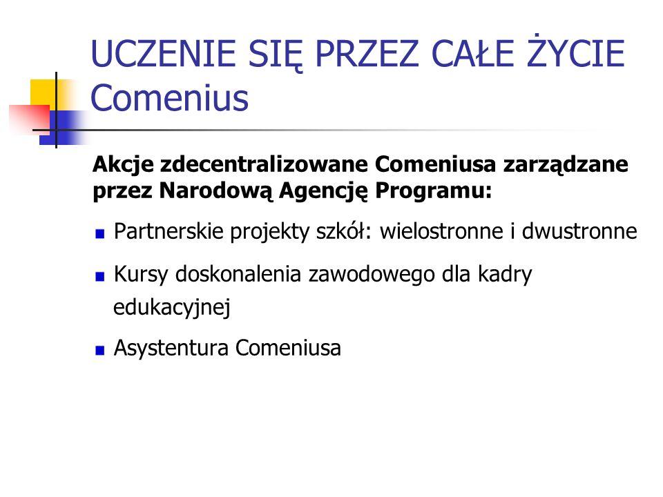 UCZENIE SIĘ PRZEZ CAŁE ŻYCIE Comenius Akcje zdecentralizowane Comeniusa zarządzane przez Narodową Agencję Programu: Partnerskie projekty szkół: wielos