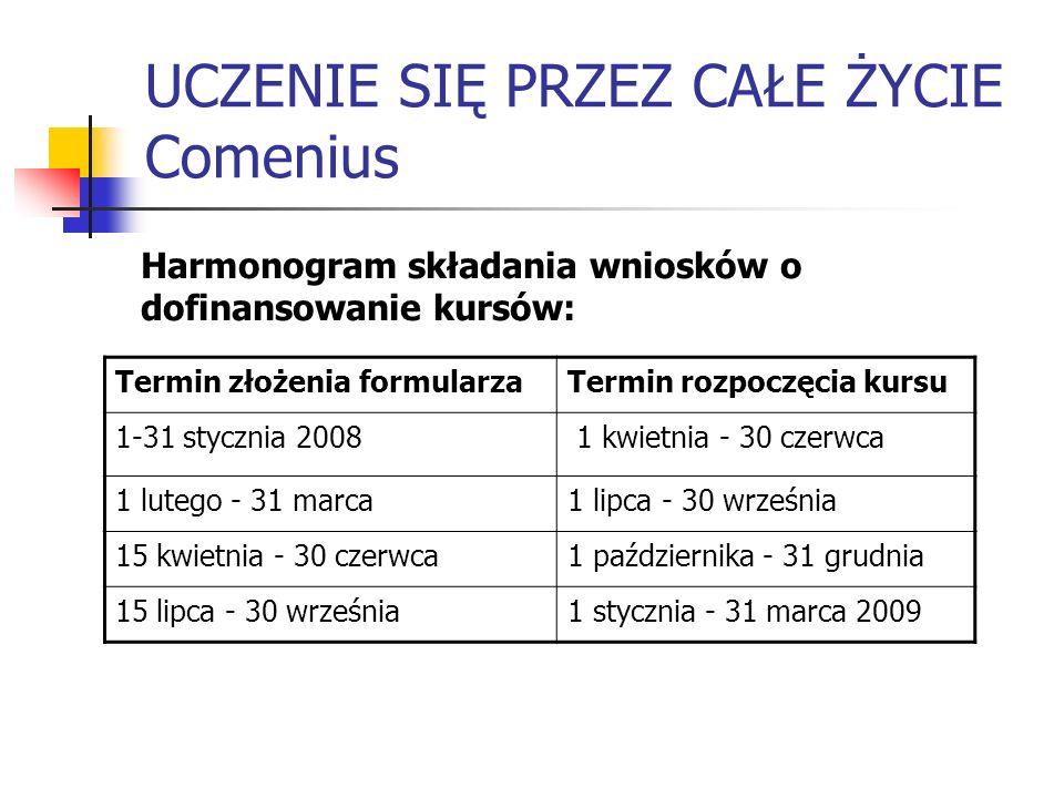 UCZENIE SIĘ PRZEZ CAŁE ŻYCIE Comenius Harmonogram składania wniosków o dofinansowanie kursów: Termin złożenia formularzaTermin rozpoczęcia kursu 1-31