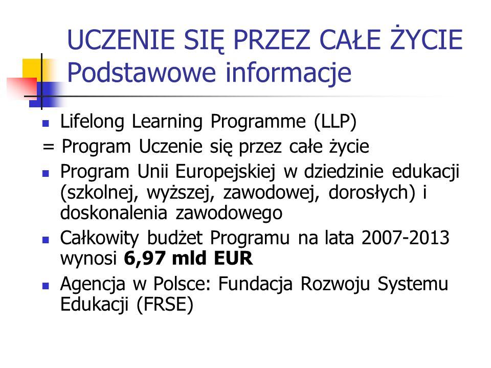 UCZENIE SIĘ PRZEZ CAŁE ŻYCIE Podstawowe informacje Lifelong Learning Programme (LLP) = Program Uczenie się przez całe życie Program Unii Europejskiej