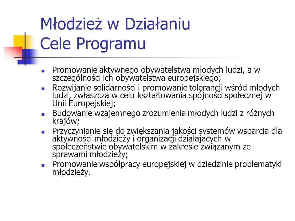 Młodzież w Działaniu Cele Programu Promowanie aktywnego obywatelstwa młodych ludzi, a w szczególności ich obywatelstwa europejskiego; Rozwijanie solid