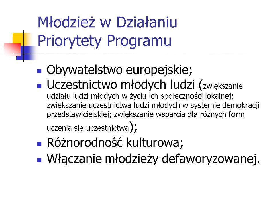 Młodzież w Działaniu Priorytety Programu Obywatelstwo europejskie; Uczestnictwo młodych ludzi ( zwiększanie udziału ludzi młodych w życiu ich społeczn