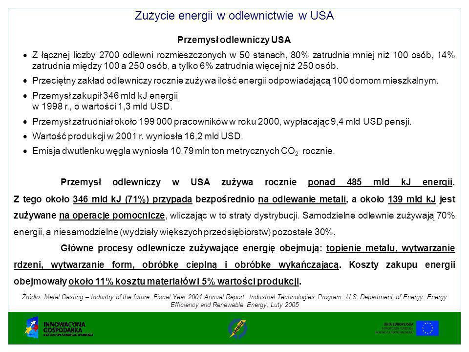 Zużycie energii w odlewnictwie w USA Przemysł odlewniczy w USA zużywa rocznie ponad 485 mld kJ energii. Z tego około 346 mld kJ (71%) przypada bezpośr