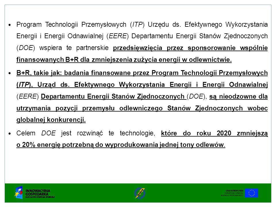 Program Technologii Przemysłowych (ITP) Urzędu ds. Efektywnego Wykorzystania Energii i Energii Odnawialnej (EERE) Departamentu Energii Stanów Zjednocz