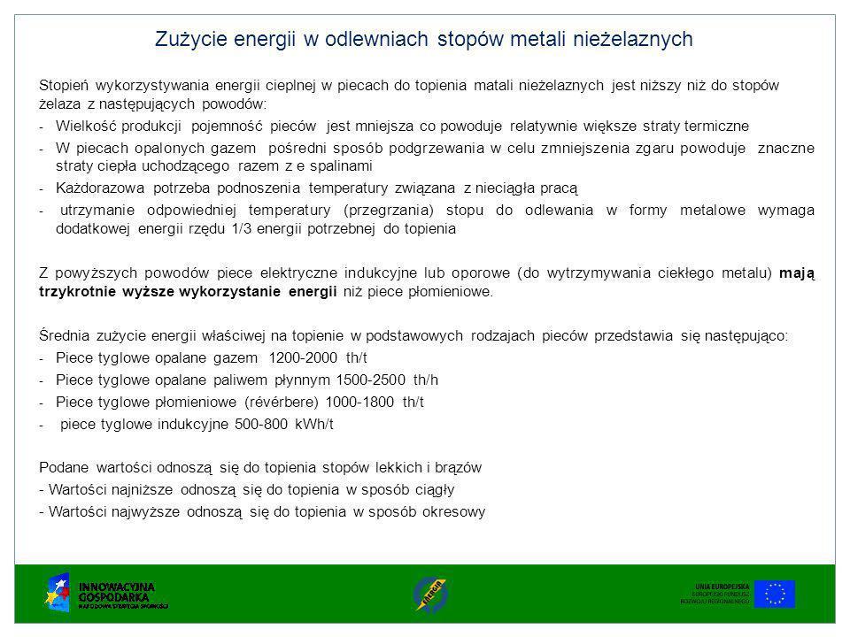 Zużycie energii w odlewniach stopów metali nieżelaznych Stopień wykorzystywania energii cieplnej w piecach do topienia matali nieżelaznych jest niższy