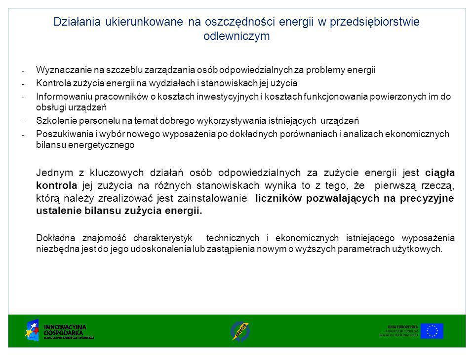 Działania ukierunkowane na oszczędności energii w przedsiębiorstwie odlewniczym - Wyznaczanie na szczeblu zarządzania osób odpowiedzialnych za problem