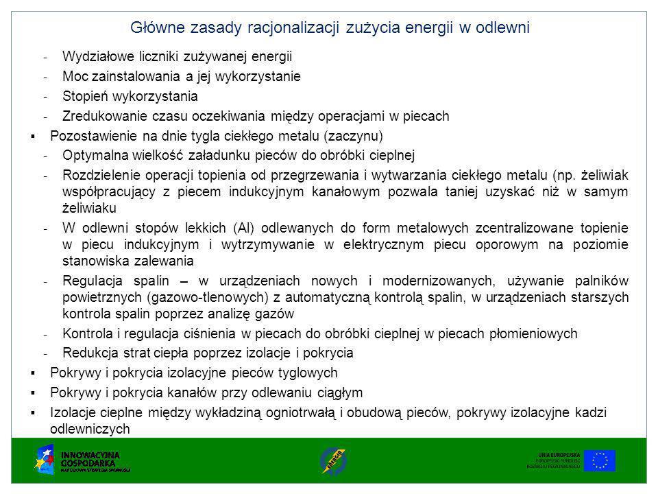 Główne zasady racjonalizacji zużycia energii w odlewni - Wydziałowe liczniki zużywanej energii - Moc zainstalowania a jej wykorzystanie - Stopień wyko