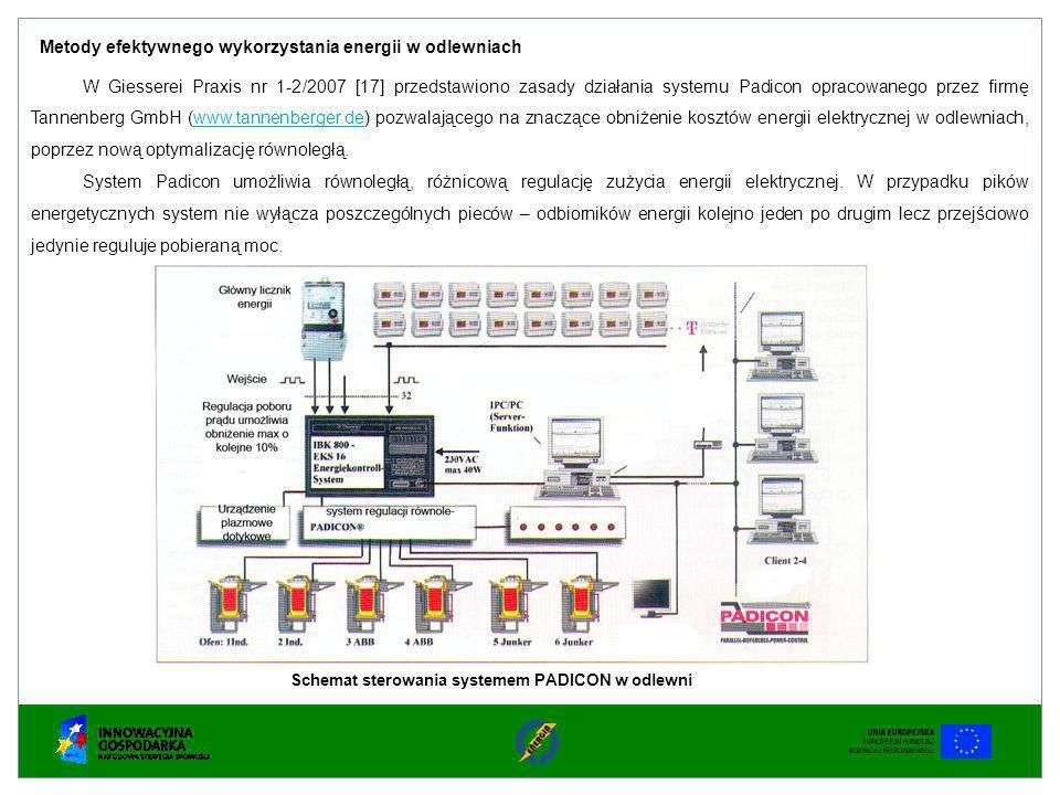 Metody efektywnego wykorzystania energii w odlewniach W Giesserei Praxis nr 1-2/2007 [17] przedstawiono zasady działania systemu Padicon opracowanego