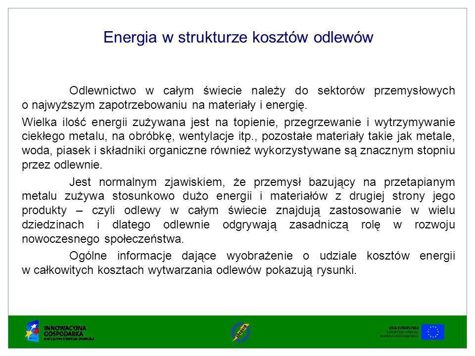 Podział zużycia energii (w %) w odlewniach z uwzględnieniem rodzaju energii i rodzaju procesu [1] kokspaliwa płynnegazelektrycznośćrazem Topienie40111052 Obróbka cieplna-5,5111,518 Podgrzewanie kadzi i zbiorników-2,530,56 Inne operacje termiczne-2215 Sprężone powietrze---22 Ogrzewanie zakładu142-7 Elektryczność poza procesami termicznymi i sprężonym powietrzem ---10 RAZEM41151925100 Dla wizytowanych odlewni stopów żelaza ustalona wielkość zużycia energii (specyficznej) globalna wyniosła 3000 th/t 1 th = 1,16 KWh 1 th = 4186,8 KJ