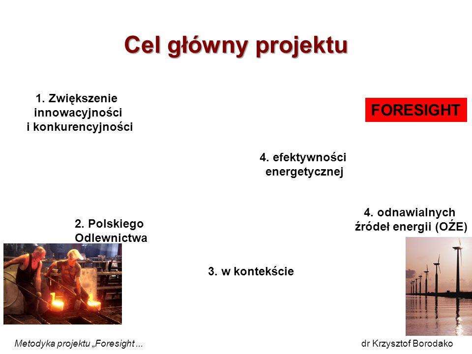 Cel główny projektu FORESIGHT 1. Zwiększenie innowacyjności i konkurencyjności 4. odnawialnych źródeł energii (OŹE) Metodyka projektu Foresight... dr