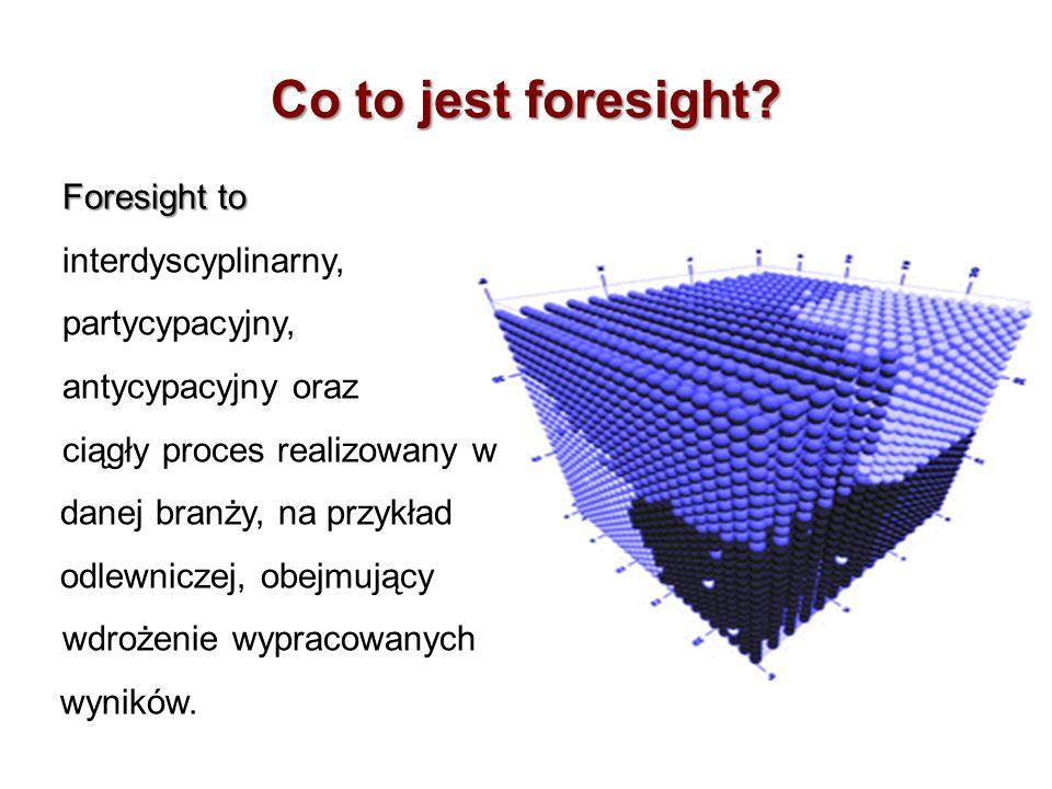 Co to jest foresight? Foresight to interdyscyplinarny, partycypacyjny, antycypacyjny oraz ciągły proces realizowany w danej branży, na przykład odlewn