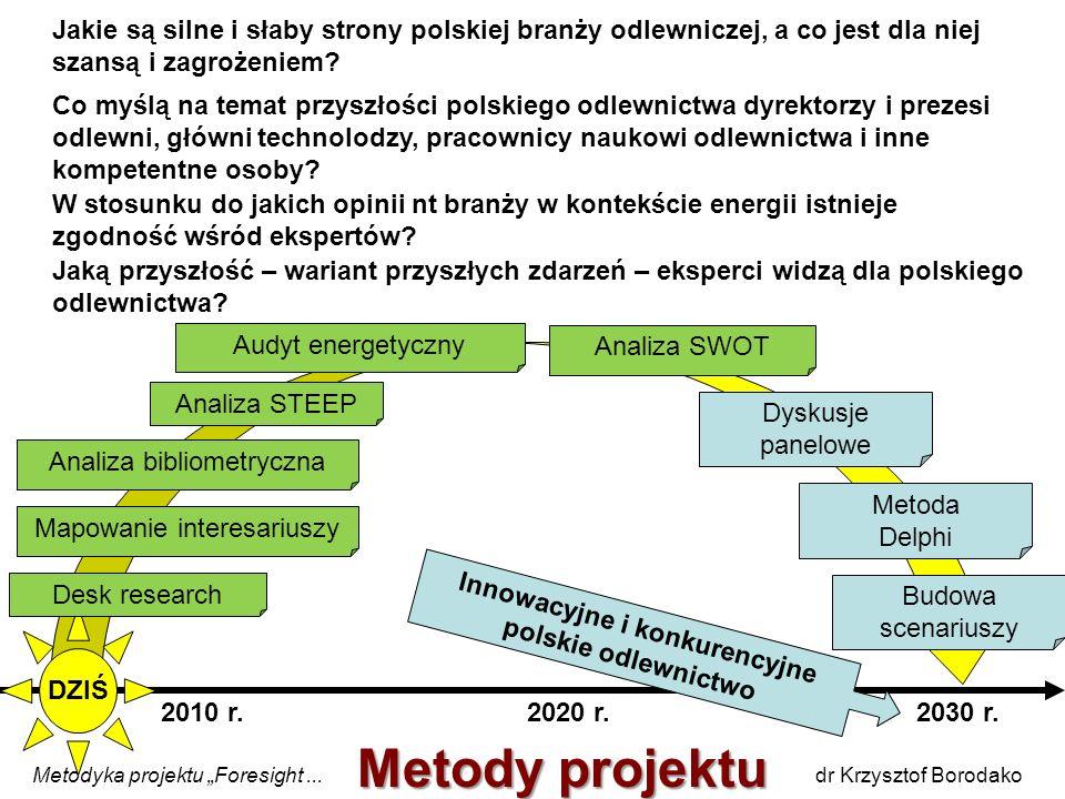 2030 r. DZIŚ 2010 r.2020 r. Metodyka projektu Foresight... dr Krzysztof Borodako Analiza SWOT Dyskusje panelowe Metoda Delphi Budowa scenariuszy Jakie