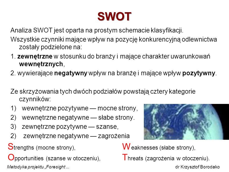 SWOT Analiza SWOT jest oparta na prostym schemacie klasyfikacji. Wszystkie czynniki mające wpływ na pozycję konkurencyjną odlewnictwa zostały podzielo