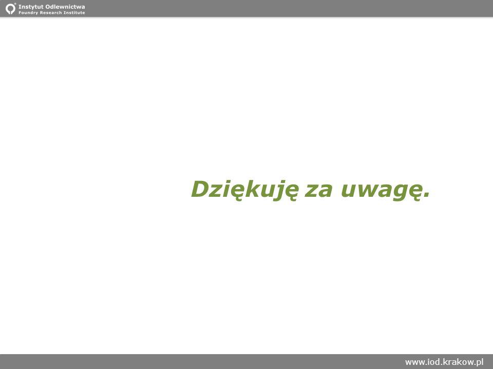 www.iod.krakow.pl Dziękuję za uwagę.