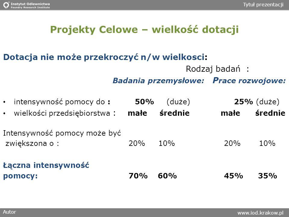 Autor www.iod.krakow.pl Tytuł prezentacji Projekty Celowe – wielkość dotacji Dotacja nie może przekroczyć n/w wielkosci: Rodzaj badań : Badania przemysłowe: P race rozwojowe: intensywność pomocy do : 50% (duże) 25% (duże) wielkości przedsiębiorstwa : małe średnie małe średnie Intensywność pomocy może być zwiększona o : 20% 10% 20% 10% Łączna intensywność pomocy: 70% 60% 45% 35%