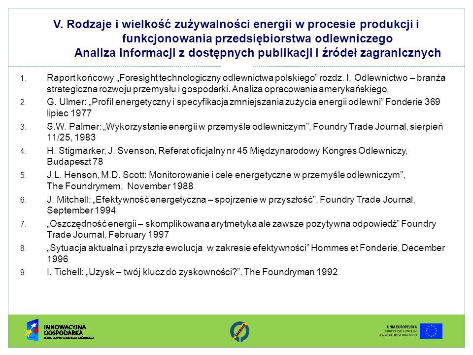 V. Rodzaje i wielkość zużywalności energii w procesie produkcji i funkcjonowania przedsiębiorstwa odlewniczego Analiza informacji z dostępnych publika
