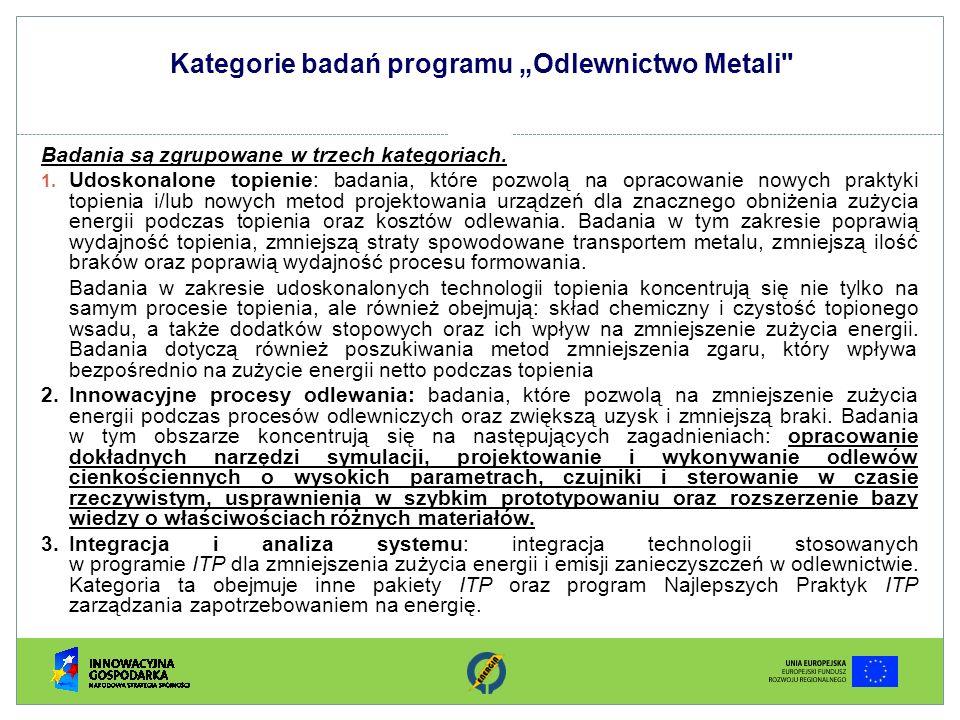 Kategorie badań programu Odlewnictwo Metali