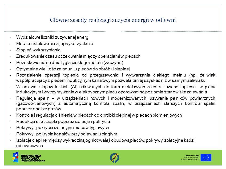 Główne zasady realizacji zużycia energii w odlewni - Wydziałowe liczniki zużywanej energii - Moc zainstalowania a jej wykorzystanie - Stopień wykorzys