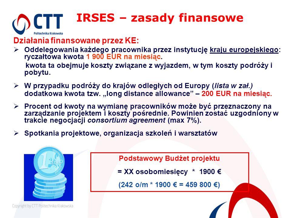 Działania finansowane przez KE: Oddelegowania każdego pracownika przez instytucję kraju europejskiego: ryczałtowa kwota 1 900 EUR na miesiąc. kwota ta