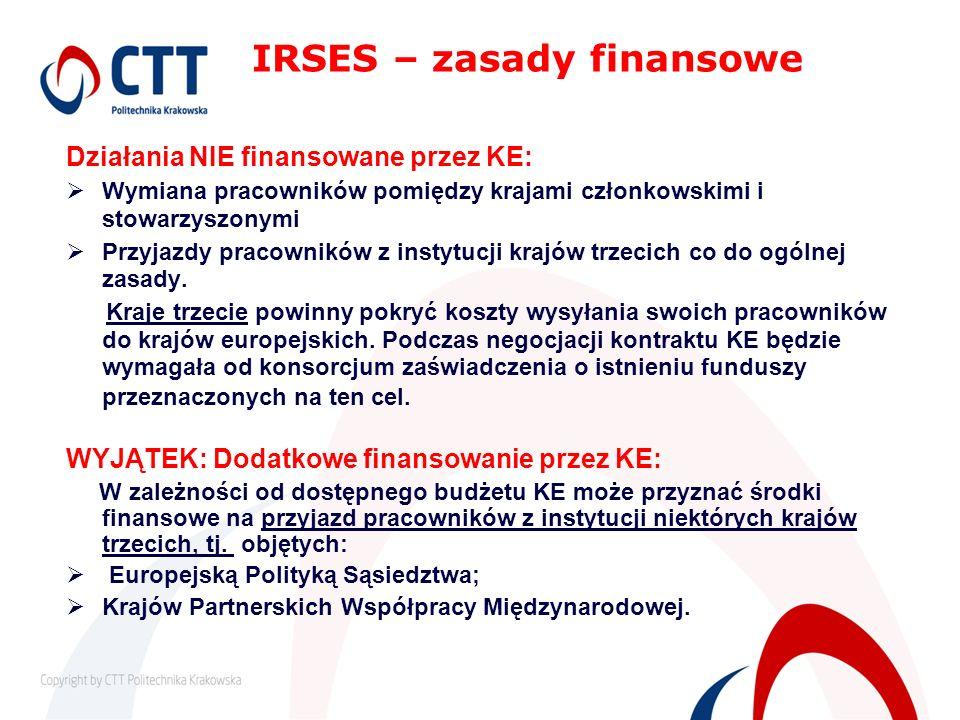 Działania NIE finansowane przez KE: Wymiana pracowników pomiędzy krajami członkowskimi i stowarzyszonymi Przyjazdy pracowników z instytucji krajów trz