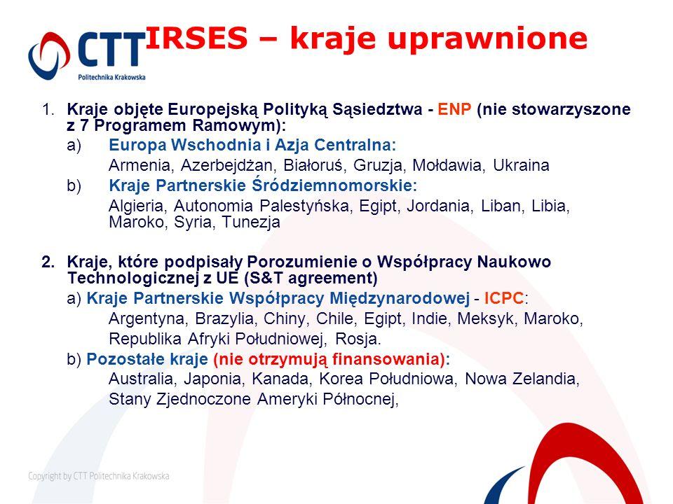 1.Kraje objęte Europejską Polityką Sąsiedztwa - ENP (nie stowarzyszone z 7 Programem Ramowym): a)Europa Wschodnia i Azja Centralna: Armenia, Azerbejdż