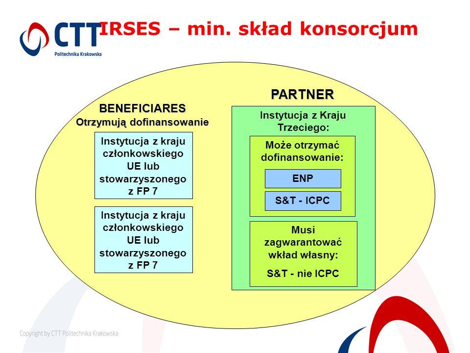 IRSES – min. skład konsorcjum BENEFICIARES Otrzymują dofinansowanie PARTNER Instytucja z kraju członkowskiego UE lub stowarzyszonego z FP 7 Instytucja