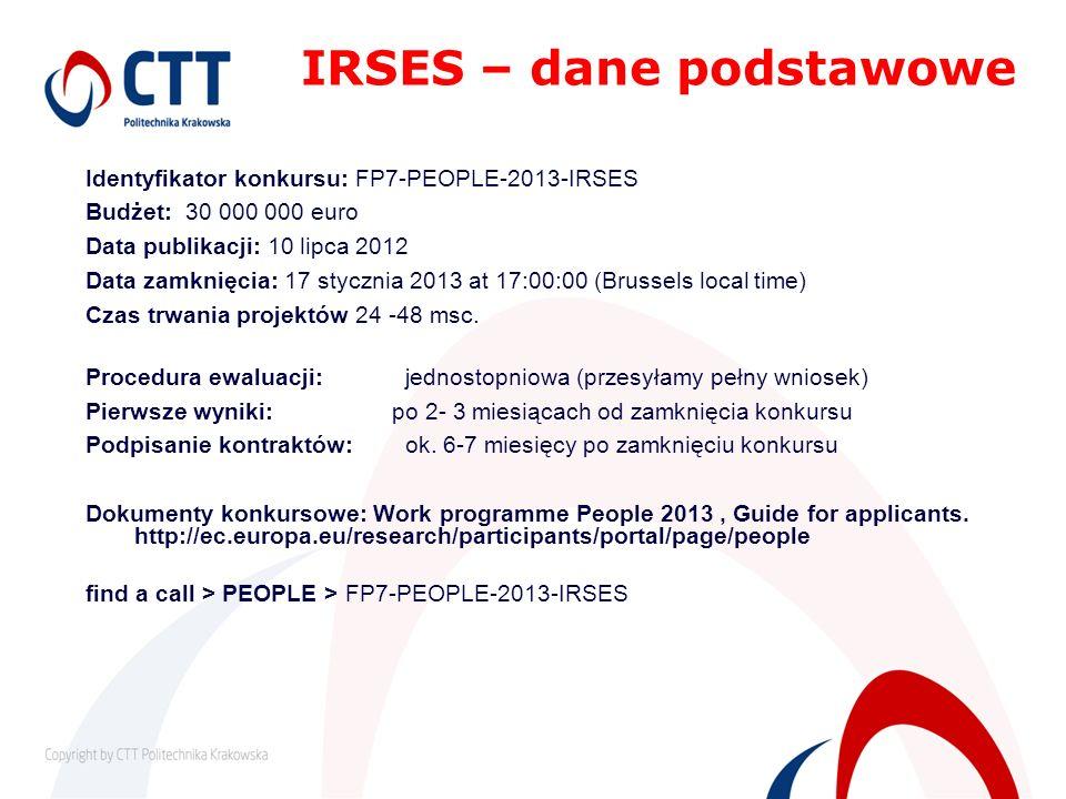IRSES – dane podstawowe Identyfikator konkursu: FP7-PEOPLE-2013-IRSES Budżet: 30 000 000 euro Data publikacji: 10 lipca 2012 Data zamknięcia: 17 stycz