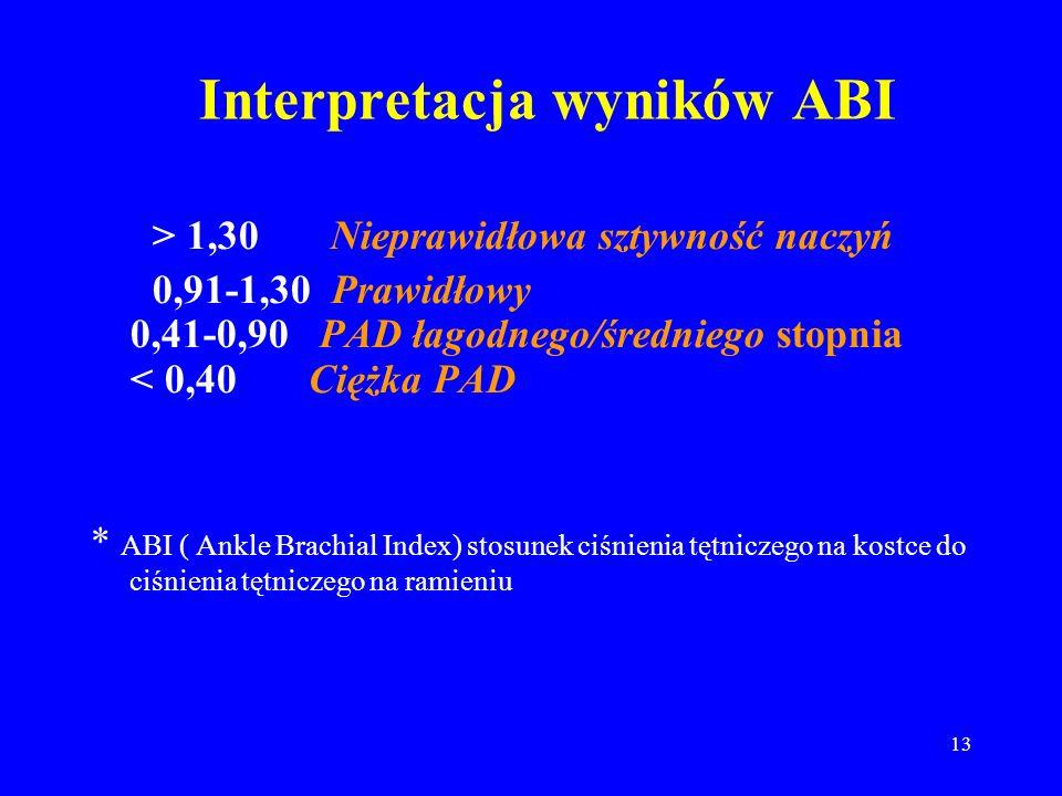 13 Interpretacja wyników ABI > 1,30 Nieprawidłowa sztywność naczyń 0,91-1,30 Prawidłowy 0,41-0,90 PAD łagodnego/średniego stopnia < 0,40 Ciężka PAD *