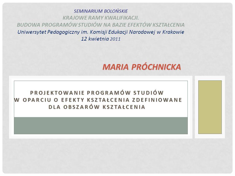 PROJEKTOWANIE PROGRAMU KSZTAŁCENIA NA KIERUNKU STUDIÓW Opracowanie szczegółowego opisu efektów kształcenia w odniesieniu do wszystkich kategorii: wiedzy, umiejętności i kompetencji personalnych i społecznych (postaw) Opracowanie zestawu przedmiotów i przyporządkowanie tematów i treści poszczególnym modułom/przedmiotom Przyporządkowanie umiejętności i innych kompetencji (postaw) poszczególnym modułom/przedmiotom Przyporządkowanie poszczególnym przedmiotom/modułom odpowiednich typów zajęć i metod kształcenia; należy zadbać o zróżnicowanie typów zajęć i metod Sporządzenie opisu poszczególnych przedmiotów/modułów Określenie nakładu pracy studenta i przyporządkowanie punktów ECTS poszczególnym przedmiotom/modułom Czynności te są wielokrotnie powtarzane, w kolejnych cyklach należy przedyskutować ich rezultaty z różnymi interesariuszami, aż do osiągnięcia konsensu, co do struktury programu kształcenia, jego jednostek składowych (przedmiotów/modułów), ich zawartości oraz efektów uczenia się i sposobów ich osiągania Czynności te są wielokrotnie powtarzane, w kolejnych cyklach należy przedyskutować ich rezultaty z różnymi interesariuszami, aż do osiągnięcia konsensu, co do struktury programu kształcenia, jego jednostek składowych (przedmiotów/modułów), ich zawartości oraz efektów uczenia się i sposobów ich osiągania