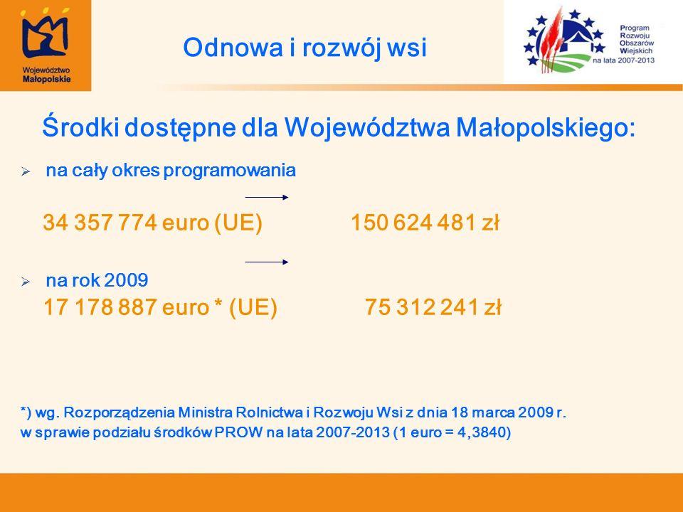 Środki dostępne dla Województwa Małopolskiego: na cały okres programowania 34 357 774 euro (UE) 150 624 481 zł na rok 2009 17 178 887 euro * (UE) 75 3