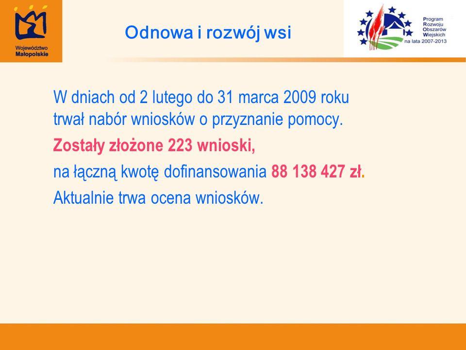 W dniach od 2 lutego do 31 marca 2009 roku trwał nabór wniosków o przyznanie pomocy. Zostały złożone 223 wnioski, na łączną kwotę dofinansowania 88 13