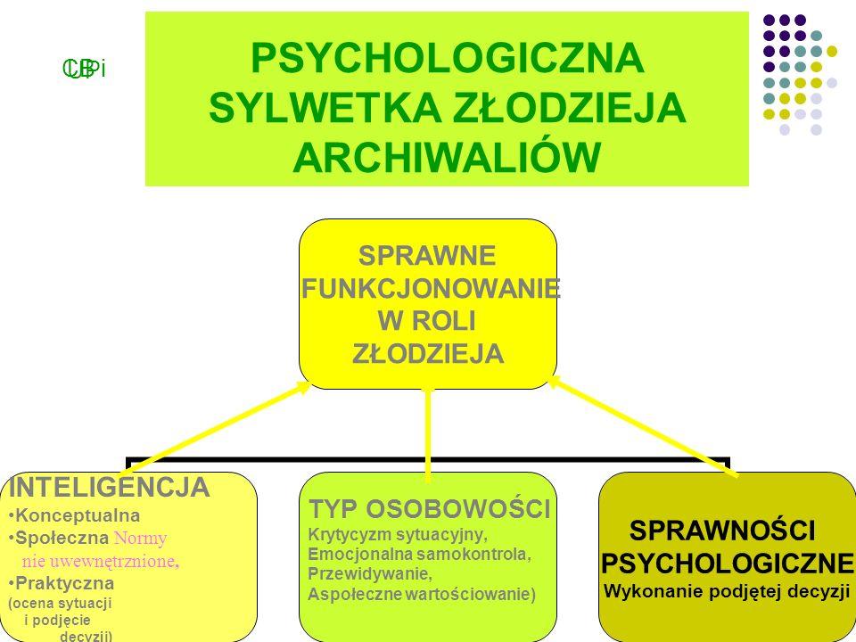 PSYCHOLOGICZNA SYLWETKA ZŁODZIEJA ARCHIWALIÓW Jeszcze nie raz się spotkamy.
