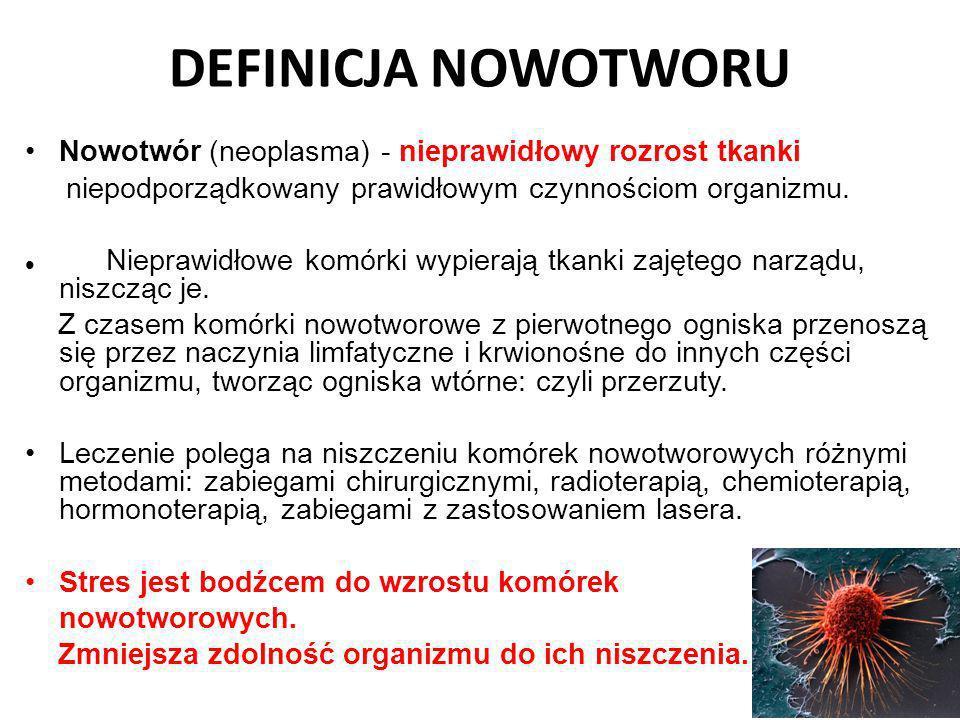 DEFINICJA NOWOTWORU Nowotwór (neoplasma) - nieprawidłowy rozrost tkanki niepodporządkowany prawidłowym czynnościom organizmu. Nieprawidłowe komórki wy