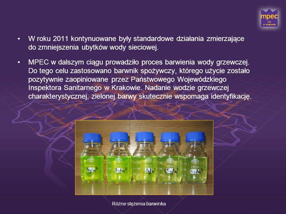W roku 2011 kontynuowane były standardowe działania zmierzające do zmniejszenia ubytków wody sieciowej. MPEC w dalszym ciągu prowadziło proces barwien