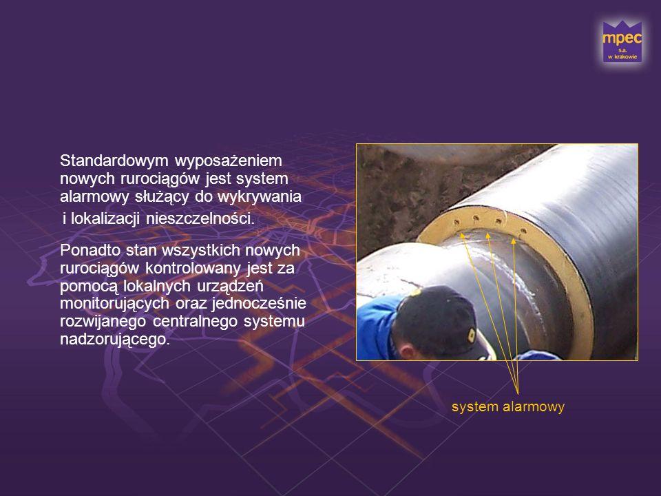 Standardowym wyposażeniem nowych rurociągów jest system alarmowy służący do wykrywania i lokalizacji nieszczelności. Ponadto stan wszystkich nowych ru